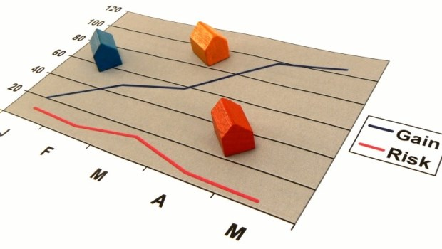 房子 房屋 房地產 房價 房市