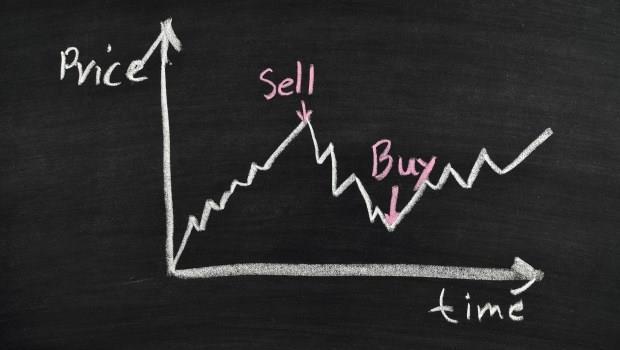 華爾街交易員只用「這條線」,就找出一年之中絕佳買股點,大賺65%