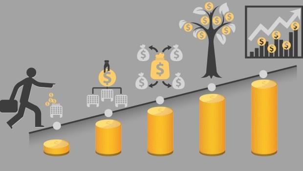 你以為暴漲就是賺到?投資「債券基金」光看績效還不夠,最重要的是●●●