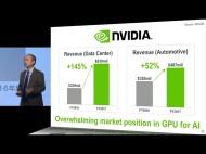 孫正義、黃仁勳志同道合,軟銀的Nvidia買進價曝光?