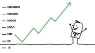 錢只放定存,你知道要48年才能翻倍嗎?三種你一定聽過的投資工具,12年翻倍