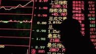 A股納入MSCI利多只是空包彈?》看對指數,才能賺到A股入摩財