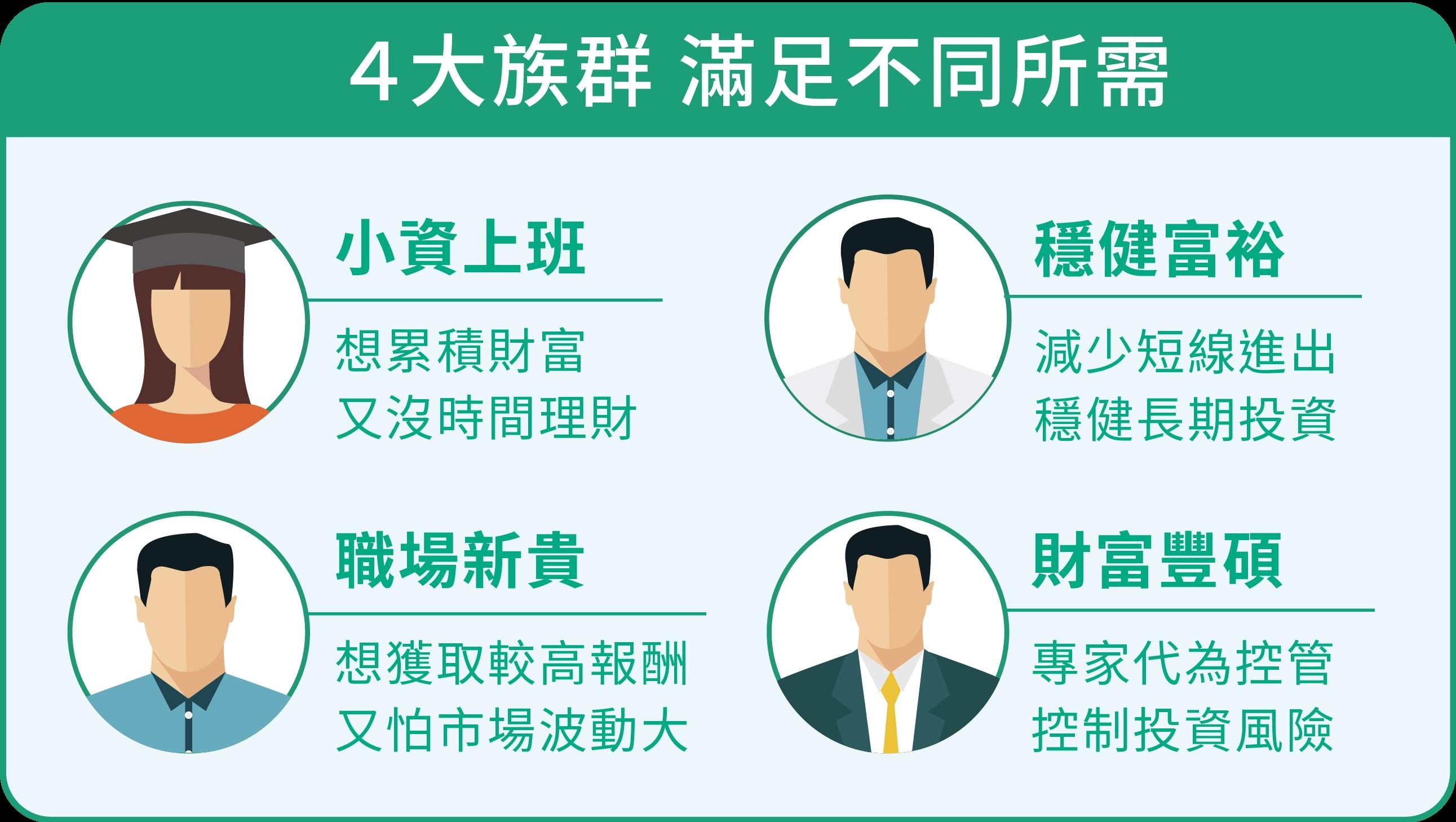 台灣人壽金采88變額萬能壽險