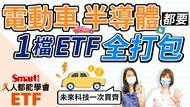 影片》1檔ETF,買齊電動車、半導體、創新醫療,把未來趨勢全放口袋!-Smart智富ETF研究室
