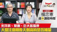 影片》資金行情來了!K線捕手楊忠憲