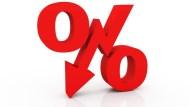 美債殖利率升逾3%!鮑爾:升息不會
